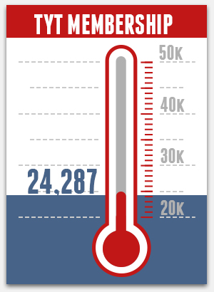 TYT Membership Thermometer